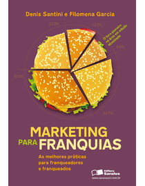 Marketing-para-Franquias